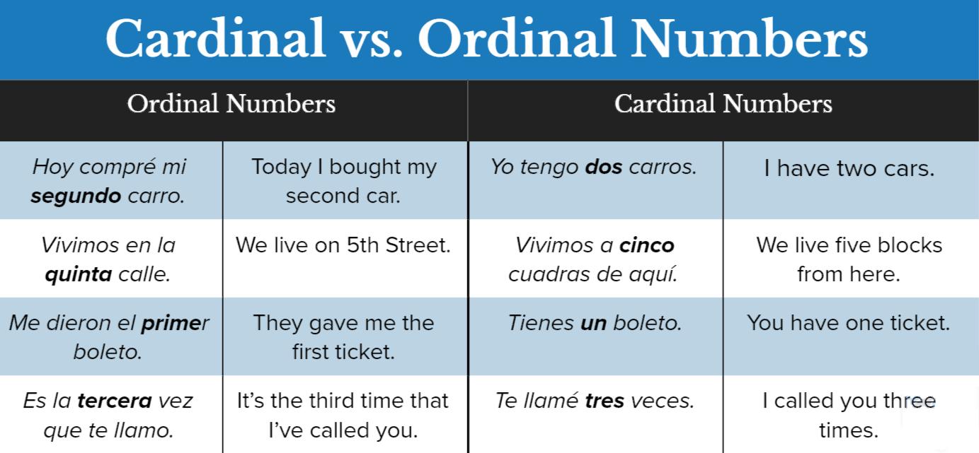 Ordinal vs cardinal utility